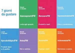 Da Domani la #ItalyFoodWeek di Twitter ecco il progetto