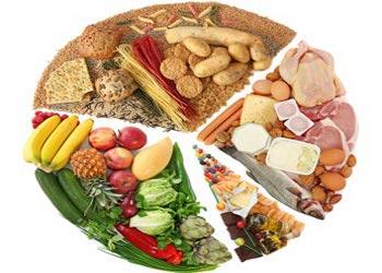 Coronavirus e Dieta mediterranea, un sondaggio per capire cambiamenti di abitudine